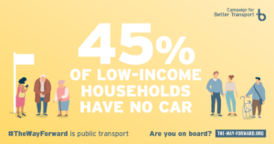 Facebook image with car ownership statistic