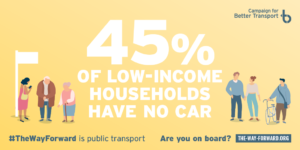 Twitter image with car ownership statistic